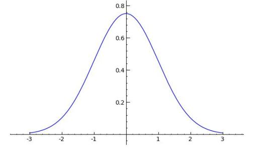 how to show a function is harmonic